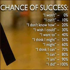 Chance of succes