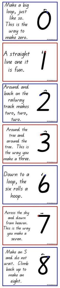 Number Writing Rhymes.... 0-9 All handwriting fonts.... http://www.k-3teacherresources.com/number_writing.html Enjoy - Donna #daycareideas
