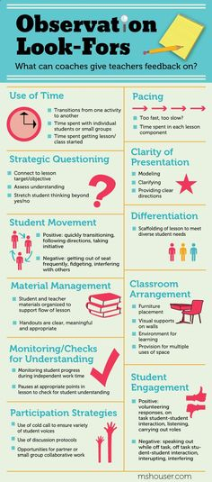 11 Things Coaches Should Look For in Classroom Observations