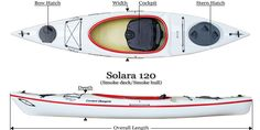Current Designs :: Solara 120