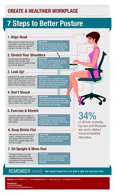 7 Steps to a better posture!