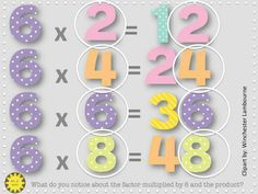 Helping elementary age children learn their number 6 multiplication facts with these nifty tricks! Math Homework Help, Math Help, Learn Math, Fun Math Games, Math Activities, Steam Activities, Multiplication Tricks, Maths Tricks, Multiplication Tables