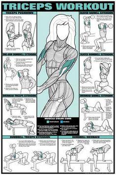 La musculation pour la perte de poids