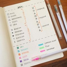 The Perfect Bullet Journal or Planner Key | Show Me Your Planner (Planning and…