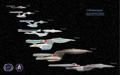 USS Enterprise evolution