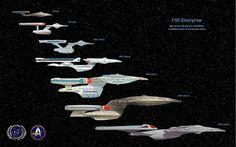 USS Enterprise evolution