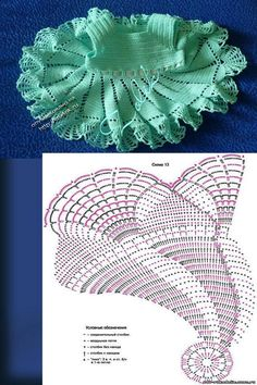Swirly baby dress diagram