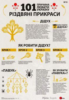 101 причина любити Україну. Різдвяні традиції: ДІДУХ. Інфографіка | ВСВІТІ