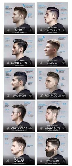 Hair of Men | Haircuts, Shapes and Face