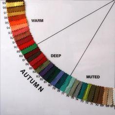 What Are Summer Colors summer colour | sci/art color comparisons | pinterest