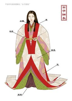 A woman wearing junihitoe Kimono Japan, Japanese Kimono, Japanese Girl, Heian Era, Heian Period, Japanese Outfits, Japanese Fashion, Traditional Fashion, Traditional Outfits