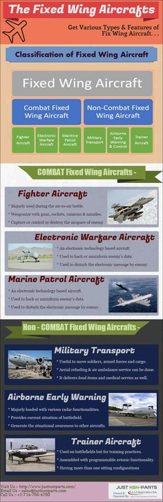 Fixed Wing #aircrafts. . Know about its type and features. #infographics  #aviation #aerospace  #military  #aircraft