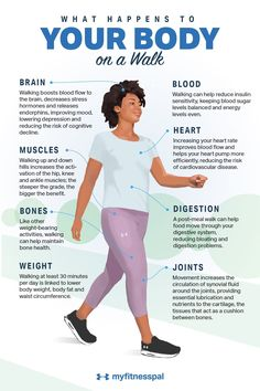 This Is What Happens to Your Body on a Walk | Walking | MyFitnessPal