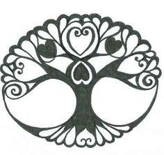Celtic Circle Of Life Tattoo | Idea tattooooooo?!?!? - Yahoo! Answers