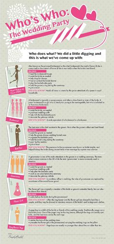 Does your wedding party know what to do on your big day? Find out their duties with this graphic on the Yes Bride blog!