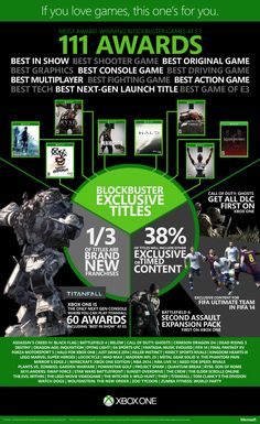 How much does love games? Love Games, Fun Games, Video Game Industry, Xbox One Games, Fighting Games, Gaming Memes, Best Graphics, Are You The One, Microsoft