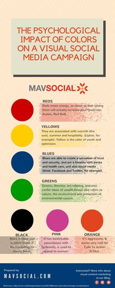 the psychological impact of colors on a visual social media campaign, visual…