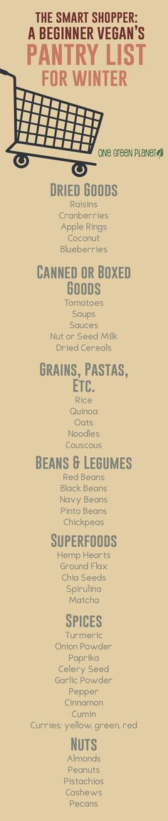The Smart Shopper: A Beginner Vegan's Pantry List for Winter