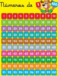 TREND enterprises, Inc. Numbers Happy Hound Learning Chart, x 100 Number Chart, Numbers 1 100, 100 Chart, Numbers For Kids, Numbers Preschool, Preschool Charts, Math Charts, Classroom Posters, Classroom Displays