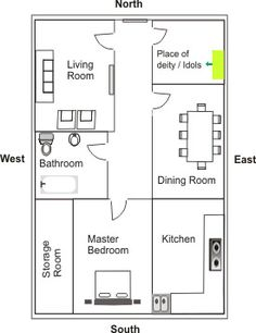 Before purchasing a flat or home some basic things must be considered to make things going right. Construct or choose a flat/apartment having entrance in North, East or North-west. Avoid main door in South, South-west or South-east. Avoid purchasing flats with cuts in North-east or South-east direction. Drainage pipes should have their way in West, North or North-west. Slope of balcony should be towards the East or North. Kitchen should be in the South-east direction.