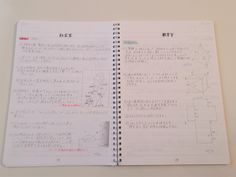 f:id:coffee-morning915:20190205164255j:image Notebook, Bullet Journal, Study, Coffee, Image, Kaffee, Studio, Investigations, Cup Of Coffee