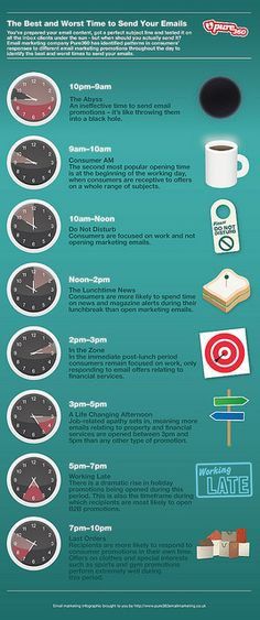 Meilleurs et pires moments pour envoyer un mail via Email Marketing Infographic: The Best and Worst Time to Send Your Emails Marketing Digital, Strategisches Marketing, Email Marketing Companies, Mobile Marketing, Business Marketing, Content Marketing, Affiliate Marketing, Internet Marketing, Online Marketing