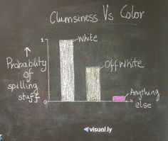 How to Choose What to Wear aka Clumsiness vs Color