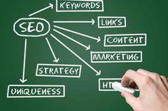 Curso sobre posicionamiento web, SEO y estrategias de marketing online