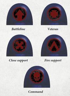 Warhammer Paint, Warhammer 40000, Imperial Fist, Warhammer 40k Miniatures, Space Marine, War Hammer, Marines, Blue, Flags