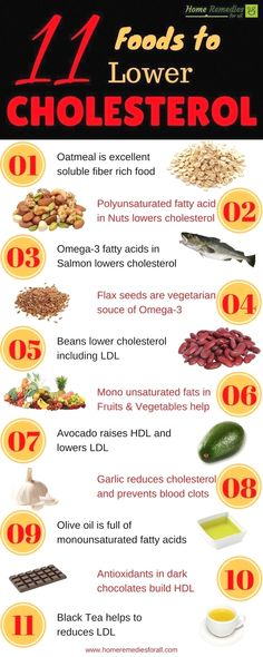 Low Cholesterol Diet Plan, Lower Cholesterol Naturally, Lower Your Cholesterol, Cholesterol Levels, Lower Triglycerides Diet, Lower Triglycerides Naturally, Heart Healthy Diet, Heart Healthy Recipes, Foods For Heart Health
