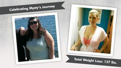 We're celebrating Mysty's Before & After RNY Gastric Bypass losing…