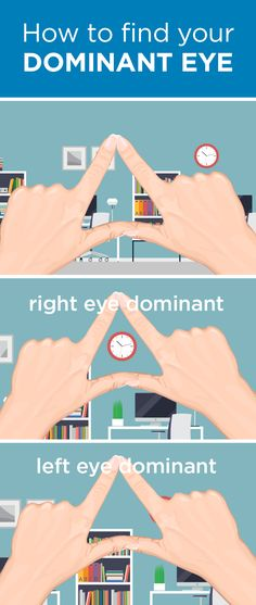 Try these easy tests to find your dominant eye (ocular dominance).