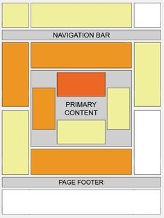 heat map for ad placement