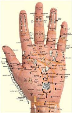 Baoding Hand Stimulation
