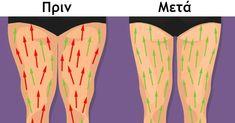 Λεμφική Αποστράγγιση: Η γρήγορη απώλεια βάρους, χωρίς κόπο και χωρίς δίαιτα Lymphatic Drainage Massage, Stretching Exercises, Weight Exercises, Fitness Exercises, Stretches, Lymphatic System, Facial Massage, Want To Lose Weight, Skin Problems