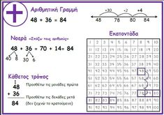 Picture Algebra, Maths, Teaching Ideas, Worksheets, Periodic Table, Education, Words, School, Periodic Table Chart
