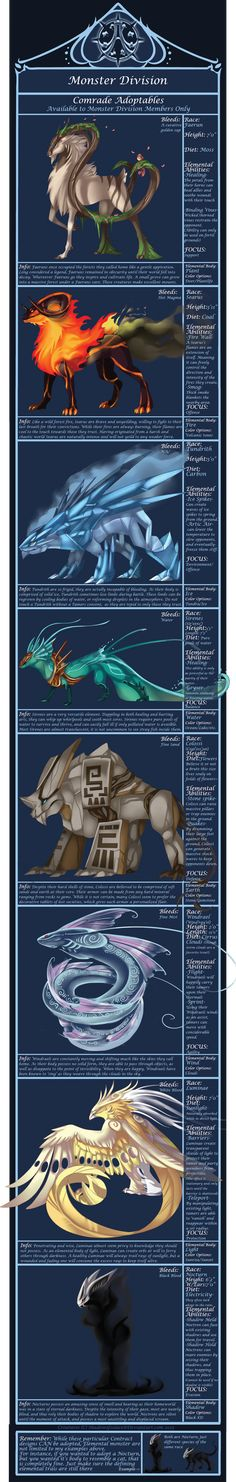 AE_Contract Adopts by ShadowOfSolace on DeviantArt Weird Creatures, Magical Creatures, Fantasy Creatures, Mythical Creatures List, Creature Drawings, Animal Drawings, Drawing Animals, Fantasy World, Fantasy Art