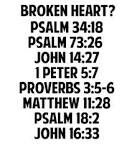 Broken hearted - biblical passages