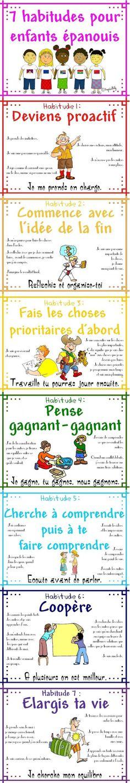 Educational infographic & data visualisation 7 habitudes pour enfants épanouis. Ca marche aussi pour les adultes !!!: ... Infographic Description 7 habitu
