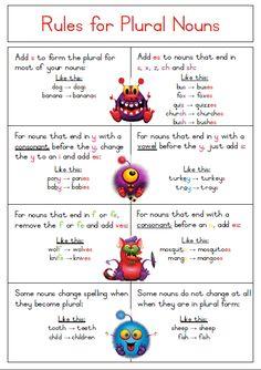 Singular and plural nouns - FREE Printable Plural Rules Poster – Singular and plural nouns Grammar And Punctuation, Grammar Rules, Teaching Grammar, Grammar Lessons, Teaching Writing, Writing Skills, Teaching Tools, Teaching English, Teaching Spanish