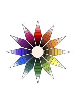 Color Wheel: For reference only