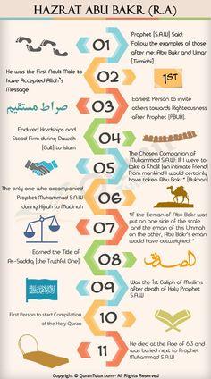 Biography Of Hazrat Abu Bakr (R.A) – As-Siddeeq #islam