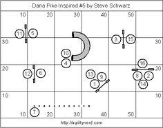 AgilityNerd Dog Agility Blog : Dana Pike Inspired Small Space Sequences