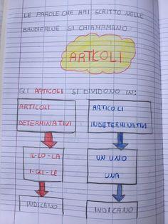 """Articoli"" World Languages, Grammar, Bullying, Bullet Journal, Coding, Teaching, Education, School, Blog"