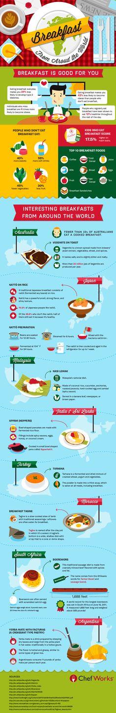 Breakfast is Good for You 朝食を食べると数学のテストの点数が17.5%UP!? | infogra.me News! JAPAN – Infographics News