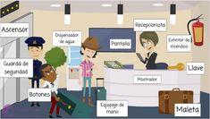Vocabulario del hotel