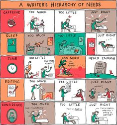 Teach Writing With The New York Times: A Free School-Year Curriculum in 7 Units Writing Curriculum, Teaching Writing, Writing A Book, Writing Prompts, Writing Tips, Writing Comics, Writing Humor, Creative Writing, Kindergarten Writing