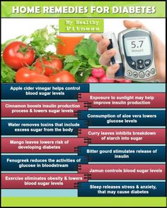 Home remedies of diabetes