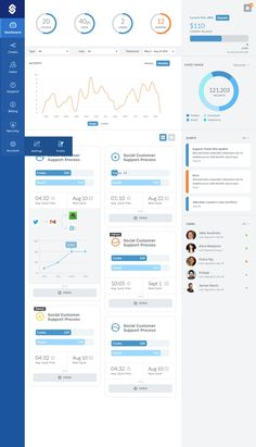 Dashboard 7   Web数据后台   Pinterest