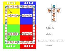 Érzelmek egyeztetése társasjáték - auti.hu Alter, Periodic Table, Periodic Table Chart